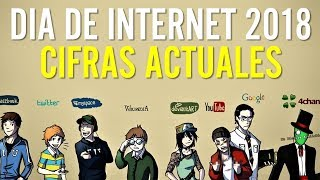Download Lo que pasa EN UN MINUTO en INTERNET es INCREIBLE!!! - #diadeinternet 2018, EL RESUMEN Video