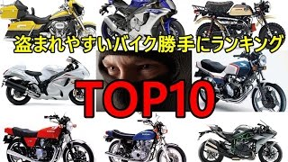 Download 【盗まれやすいバイク勝手にランキングTOP10】High theft motorcycle/被盗自行车方便 Video