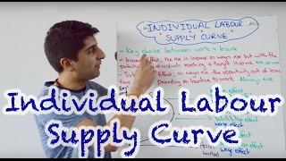 Download Individual Labour Supply Curve (Backward Bending Labour Supply Curve) Video