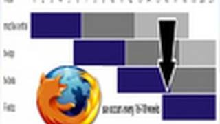Download Firefox Release Schedule 2011! Copying Google Chrome 4 Channel System! Firefox 5 Coming Soon! Video