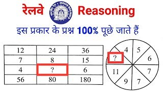 Download railway Reasoning for alp, group d, technician //railway Reasoning previous year questions // Video