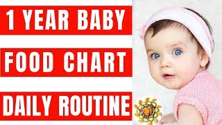 Download Food Chart and Daily Routine for 1 Year Baby | Complete Diet Plan & Baby Food Recipes for 1 - 2 Yr Video