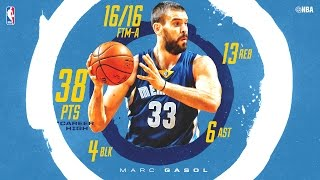 Download Marc Gasol Scores Career-High 38 Points Video
