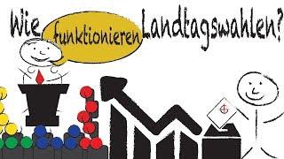 Download So funktionieren Landtagswahlen (in Bayern) Video