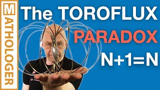 Download Toroflux paradox: making things (dis)appear with math Video