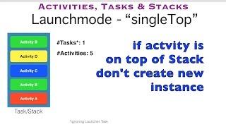 Download Activities, Tasks & Stacks - Part 3, Launchmode ″singleTop″ Video