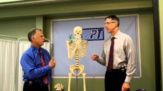 Download Shoulder Dislocation: Will It Happen Again? Do You Need Surgery?? Video
