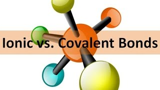 Download Covalent vs. Ionic bonds Video