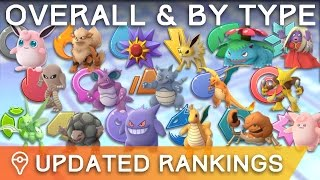 Download *NEW* BEST ATTACKERS IN POKÉMON GO - OVERALL & BY TYPE (NOV BALANCE UPDATE) Video