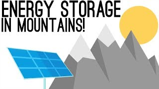 Download Energy From Mountains | Renewable Energy Solutions Video