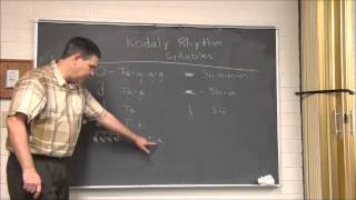 Download Kodaly Rhythm Syllables Video