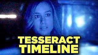 Download Captain Marvel TESSERACT Explained! New Marvel Timeline Breakdown! Video
