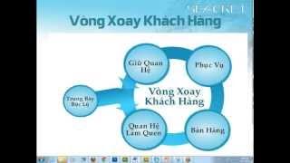 Download 5 Buoc Build Khach va Giu Khach Cho Tiem Nail 1-5 Video