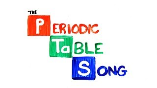 Download The Periodic Table Song Video
