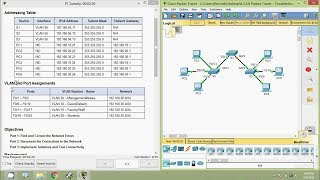 Download 6.2.3.8 Packet Tracer - Troubleshooting a VLAN Implementation - Scenario 2 Video