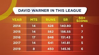 Download Warner's batting shows no signs of exile from the game - Lisa Sthalekar Video