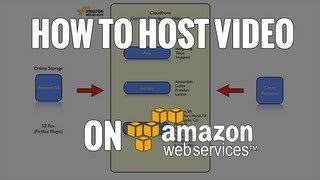 Download (How to Host Video On A Website) Amazon S3, Cloudfront & S3 Fox Video