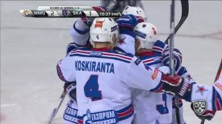 Download Daily KHL Update - April 16th, 2017 (English) Video