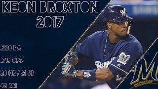 Download Keon Broxton 2017 Highlights Video