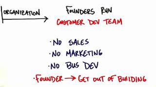 Download Organization - How to Build a Startup Video