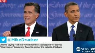 Download Presidential Debate 2012 on Deficit: Stop Borrowing From China Video