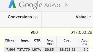 Download The Complete Google AdWords Tutorial: Go from Beginner to Advanced Today! Video