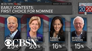Download CBS News Battleground Tracker polls show the Democratic delegate race is tightening among top tie… Video