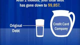 Download Credit Card Debt Explained With a Glass of Water Video