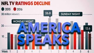 Download COLLAPSE: NFL/MSM Contempt For USA & Its Consequences Video
