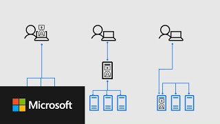 Download Introduction to Windows Admin Center Video