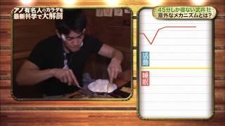 Download 【武井壮】睡眠時間は1日45分 Video