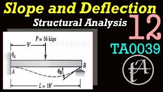 Download Slope and Deflection TA0039 Video