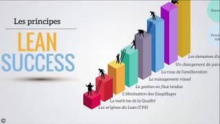 Download Principes du Lean et applications Video