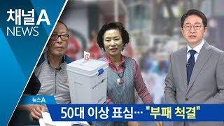 "Download 50대 이상 표심은…""부패 척결""""일자리 해결"" Video"
