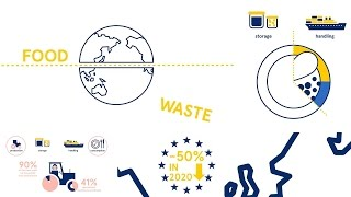 Download Food for thought: Reducing food waste Video