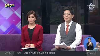 Download [2019.9.9 방송] 김진의 돌직구쇼 305회 Video