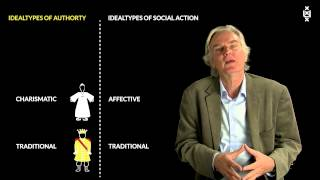 Download 7.6 The Three Ideal Types of Authority Video