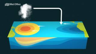 Download El Nino - What is it? Video