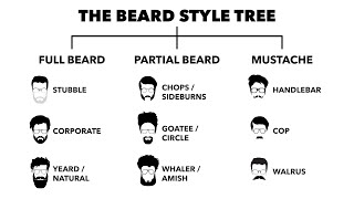 Download The 9 Best Beard Styles & How to Rock Them | Eric Bandholz Video