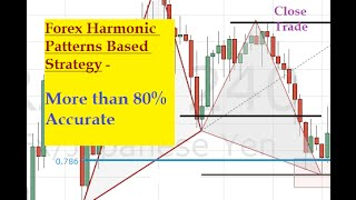 Download Forex Harmonic Patterns - Trading Strategy based on Forex Harmonic Patterns Video