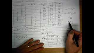 Download How To... Perform a One-Way ANOVA Test (By Hand) Video
