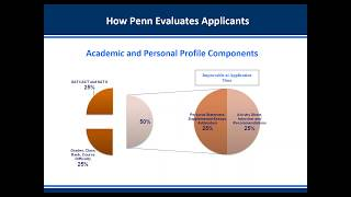 Download How to Gain Admission to University of Pennsylvania (UPenn or Penn), Wharton and M&T Program Video