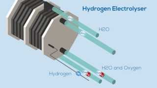 Download The Hydrogen Electrolyser Video