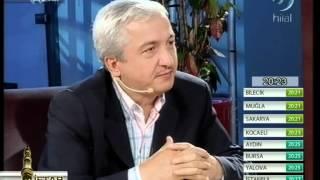 Download İFTAR SAATİ- KADER BAHSİ 3/3- Mustafa İSLAMOĞLU Video