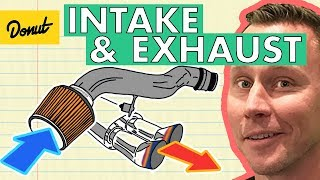Download INTAKE & EXHAUST | How They Work Video