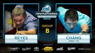 Download 2014 CSI 8 Ball Invitational: Reyes vs Chang Video