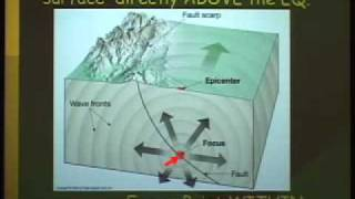 Download Lecture 6: Epicenter and Focus Video
