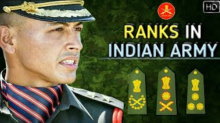 Download Ranks In Indian Army | Indian Army Ranks, Insignia And Hierarchy Explained (Hindi) Video