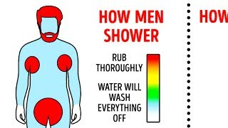 Download 16 Differences Between Men and Women (SARCASM) Video