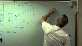 Download Crane Tipping - Brain Waves.avi Video